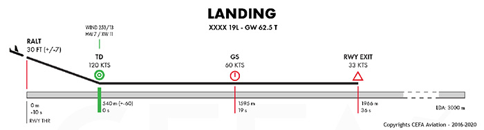 How_to_mitigate_some_risk_of_losing_flying_skills?